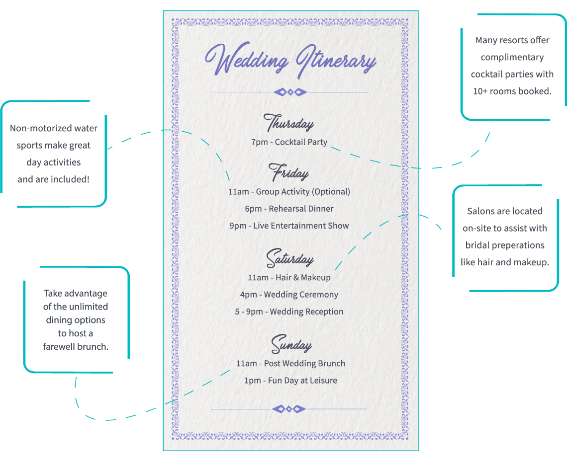 Sample Destination Wedding Itinerary